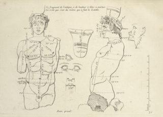 Audran, Les Proportions du corps humain mesurées sur les plus belles figures de l'antiquité